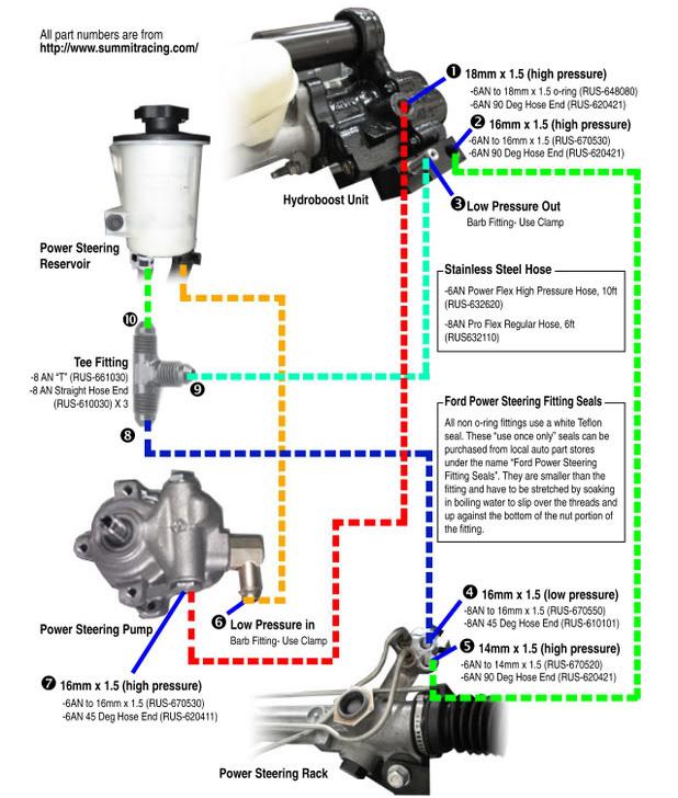 03 gmc wiring diagram hanksdeuce com modifications  hanksdeuce com modifications